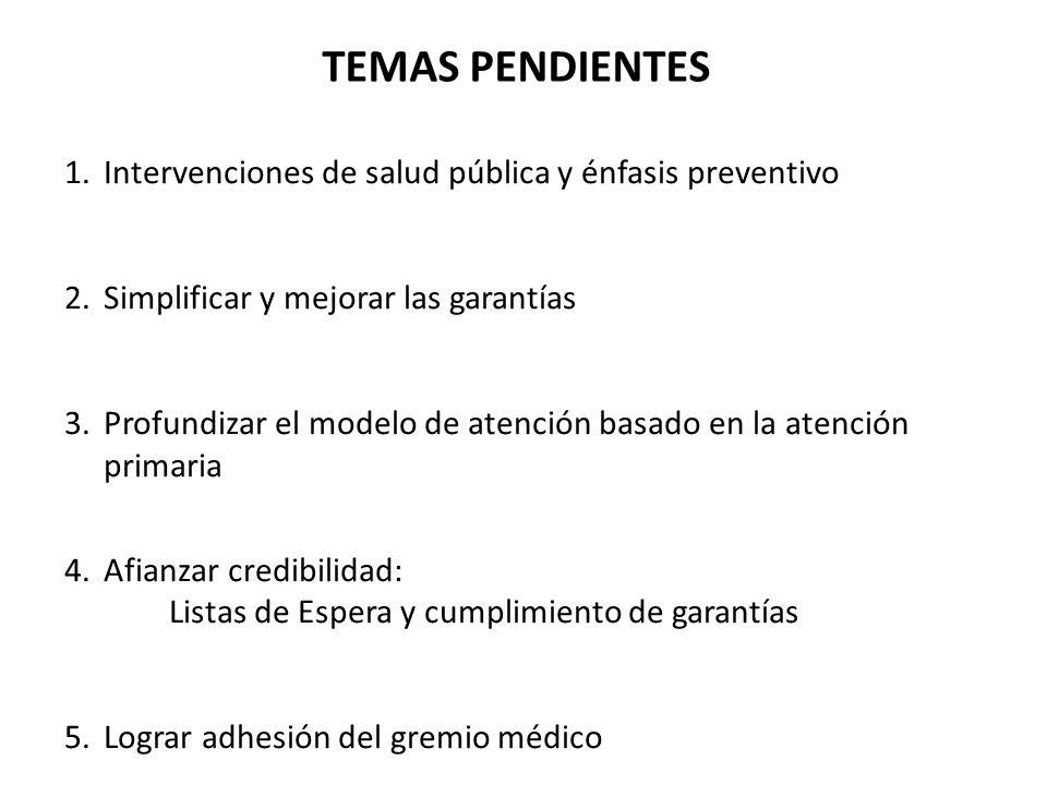 TEMAS PENDIENTES Intervenciones de salud pública y énfasis preventivo
