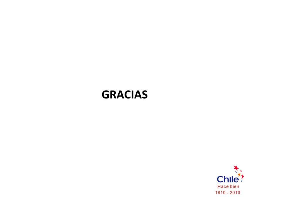 GRACIAS Hace bien 1810 - 2010
