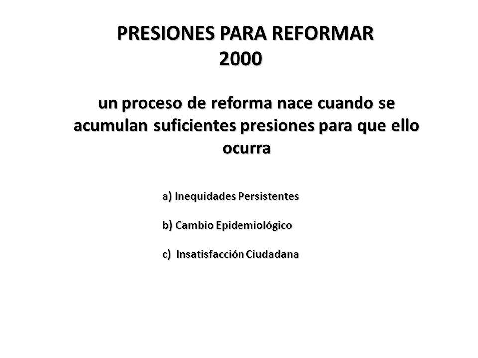 PRESIONES PARA REFORMAR