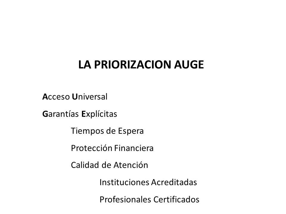 LA PRIORIZACION AUGE Acceso Universal Garantías Explícitas