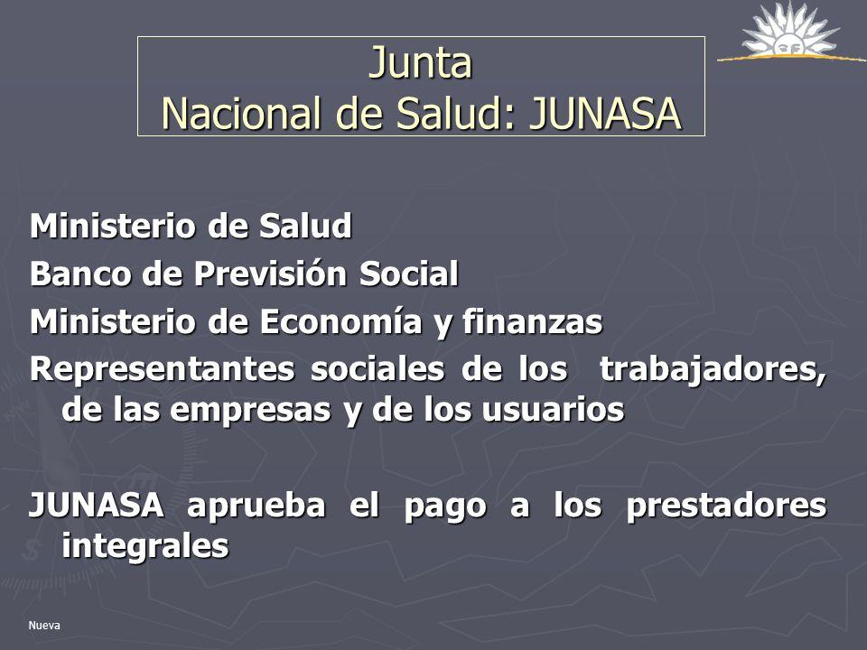 Junta Nacional de Salud: JUNASA