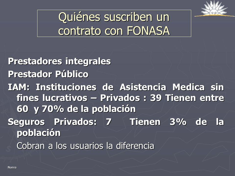 Quiénes suscriben un contrato con FONASA