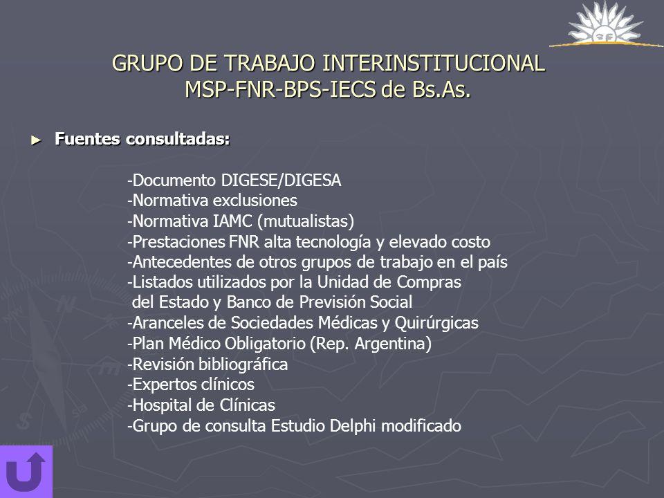 GRUPO DE TRABAJO INTERINSTITUCIONAL MSP-FNR-BPS-IECS de Bs.As.