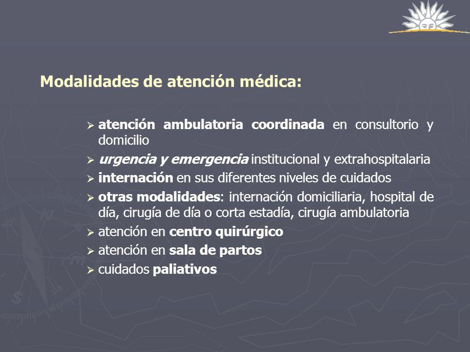 Modalidades de atención médica: