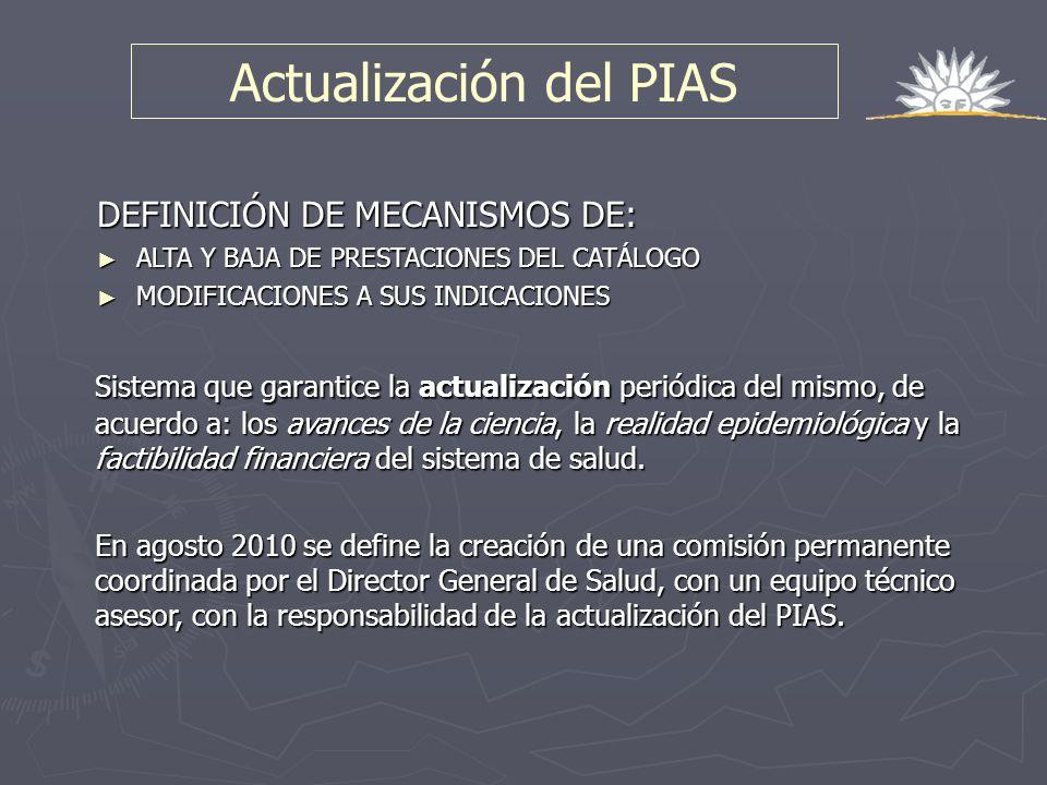 Actualización del PIAS