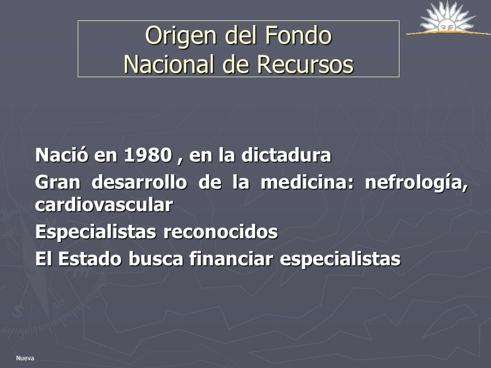 Origen del Fondo Nacional de Recursos