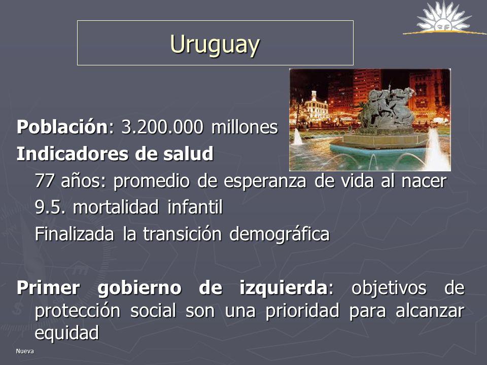 Uruguay Población: 3.200.000 millones Indicadores de salud