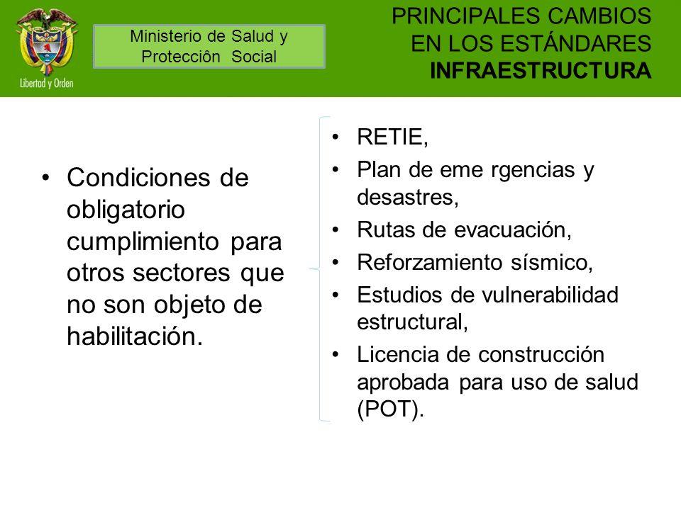 PRINCIPALES CAMBIOS EN LOS ESTÁNDARES INFRAESTRUCTURA