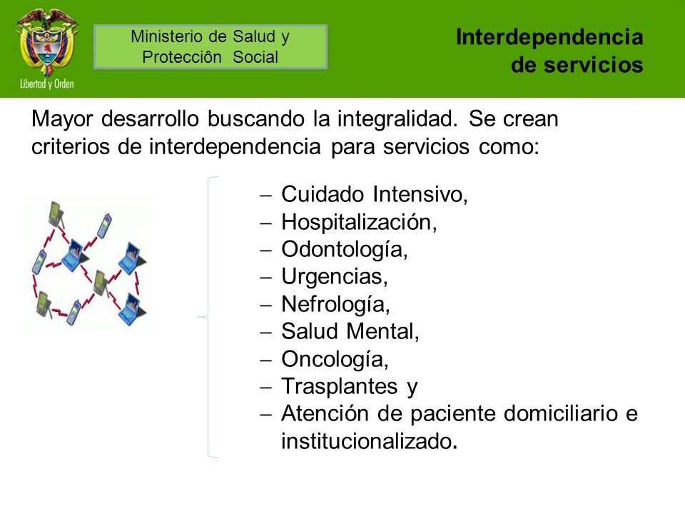 Interdependencia de servicios