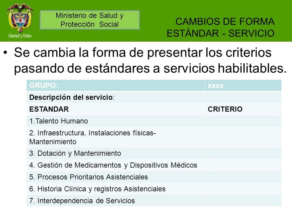 CAMBIOS DE FORMA ESTÀNDAR - SERVICIO