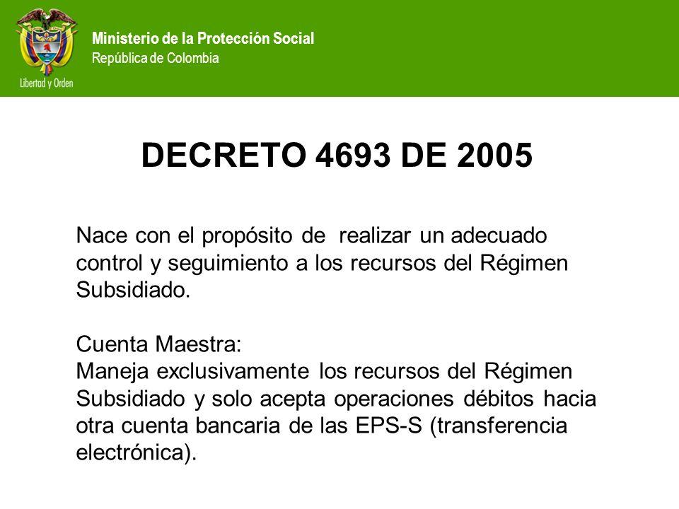 DECRETO 4693 DE 2005 Nace con el propósito de realizar un adecuado control y seguimiento a los recursos del Régimen Subsidiado.