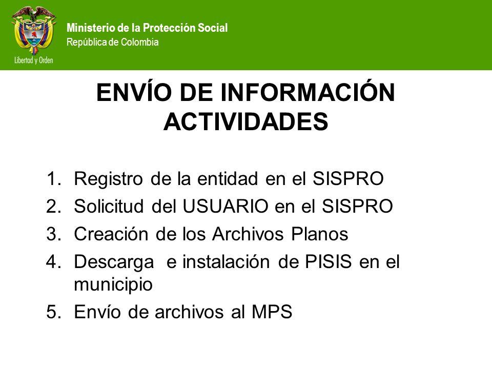 ENVÍO DE INFORMACIÓN ACTIVIDADES