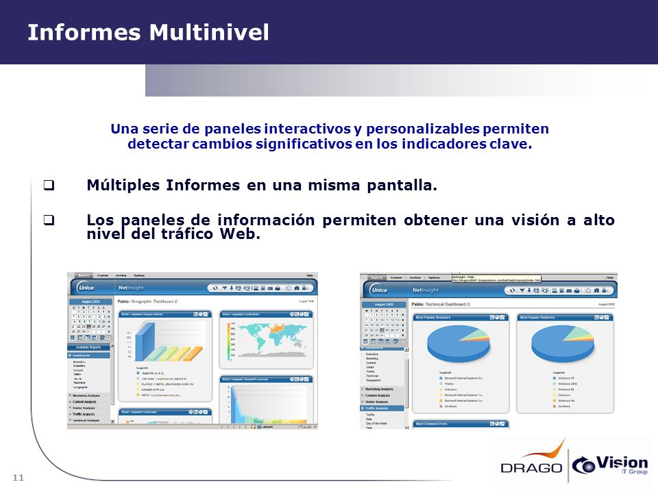 Informes Multinivel Múltiples Informes en una misma pantalla.