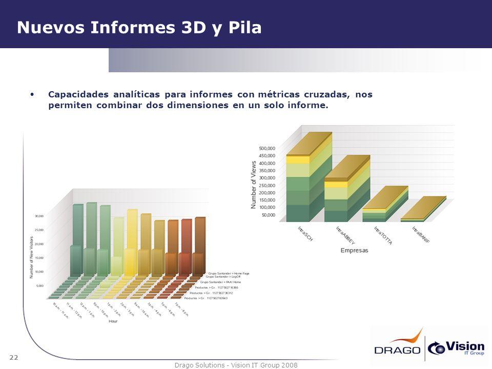 Nuevos Informes 3D y Pila