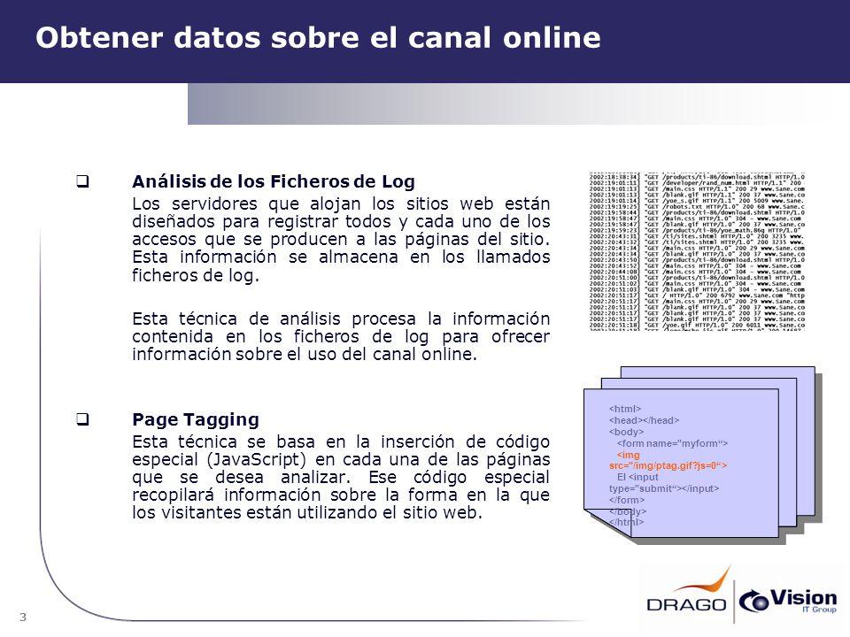 Obtener datos sobre el canal online