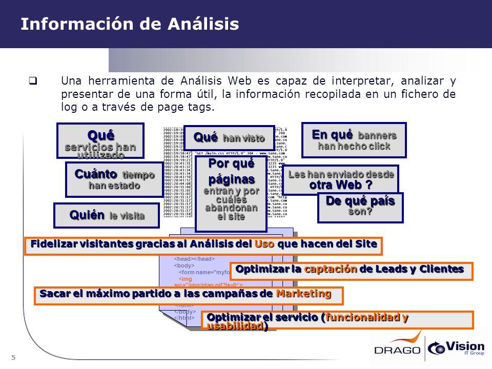 Información de Análisis