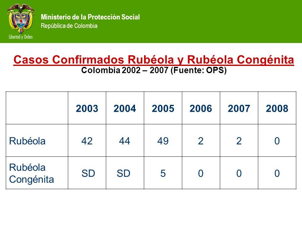 Casos Confirmados Rubéola y Rubéola Congénita Colombia 2002 – 2007 (Fuente: OPS)