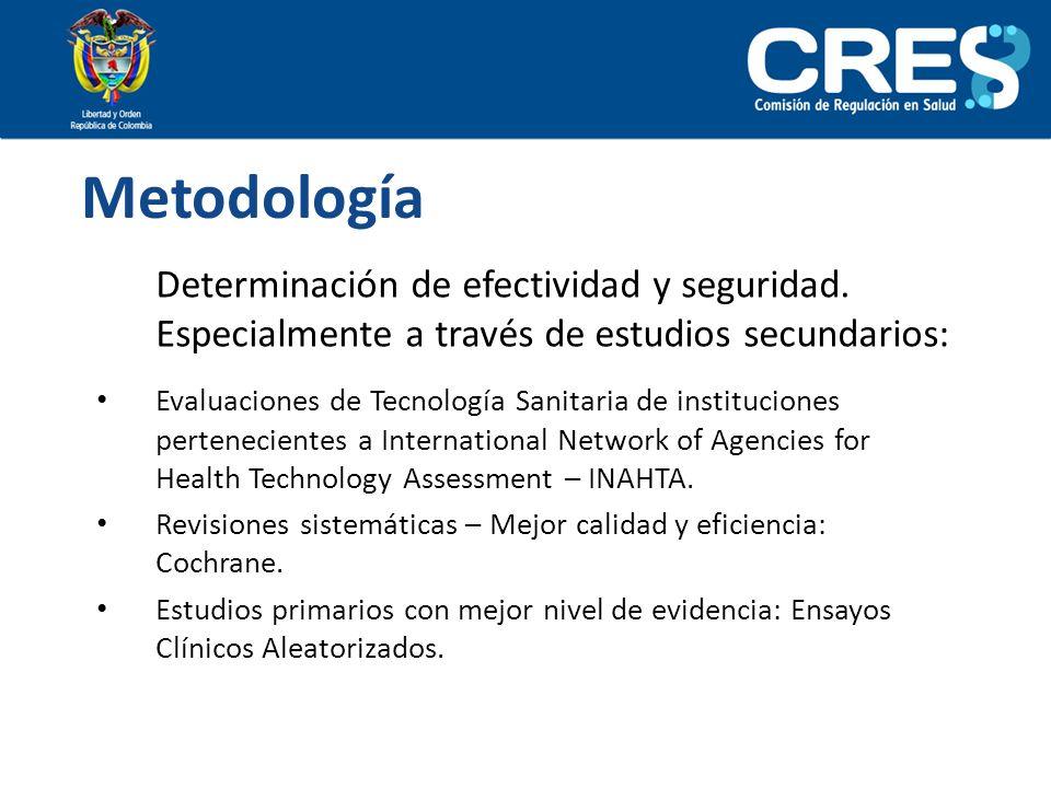 MetodologíaDeterminación de efectividad y seguridad. Especialmente a través de estudios secundarios: