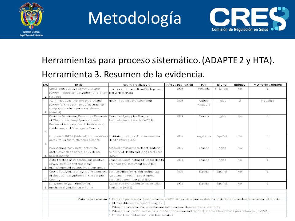 Metodología Herramientas para proceso sistemático.