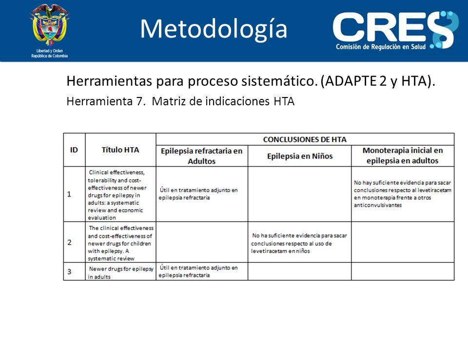 Metodología Herramientas para proceso sistemático. (ADAPTE 2 y HTA).