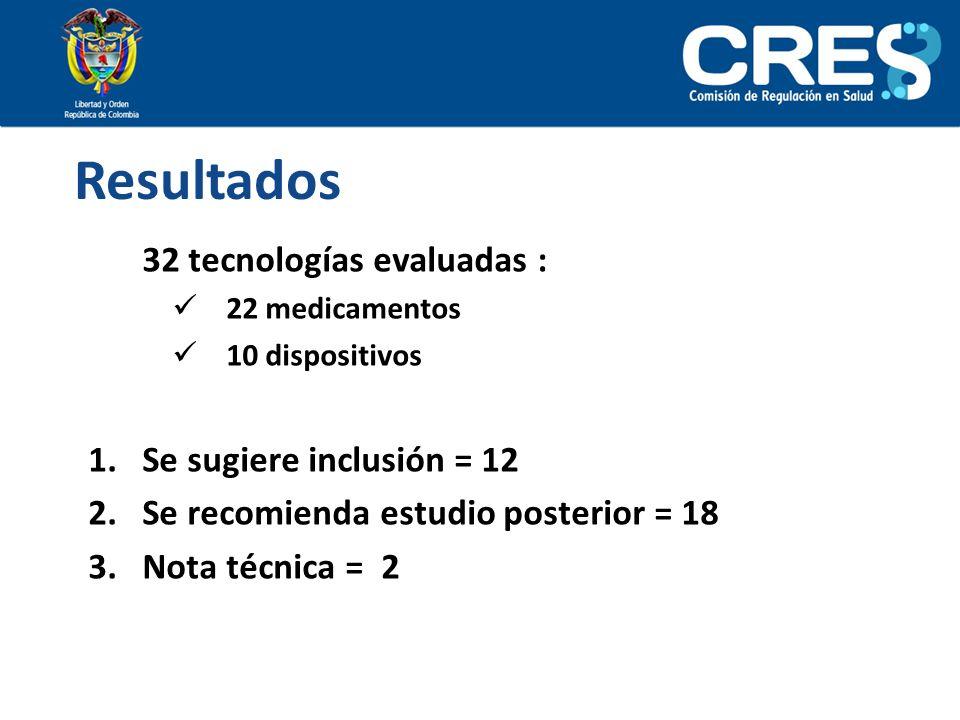 Resultados 32 tecnologías evaluadas : Se sugiere inclusión = 12