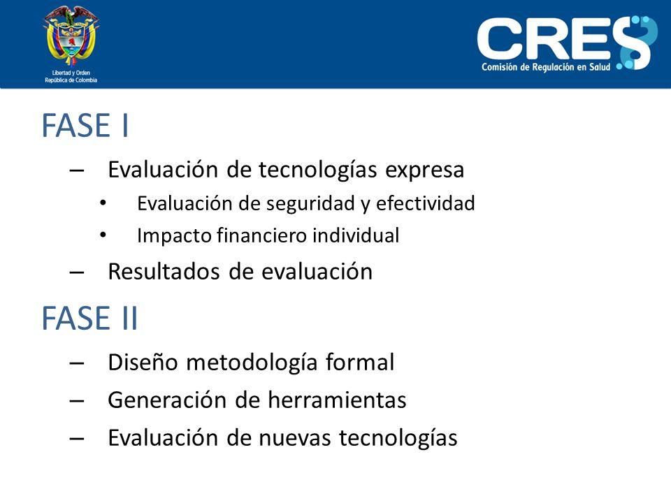 FASE I FASE II Evaluación de tecnologías expresa