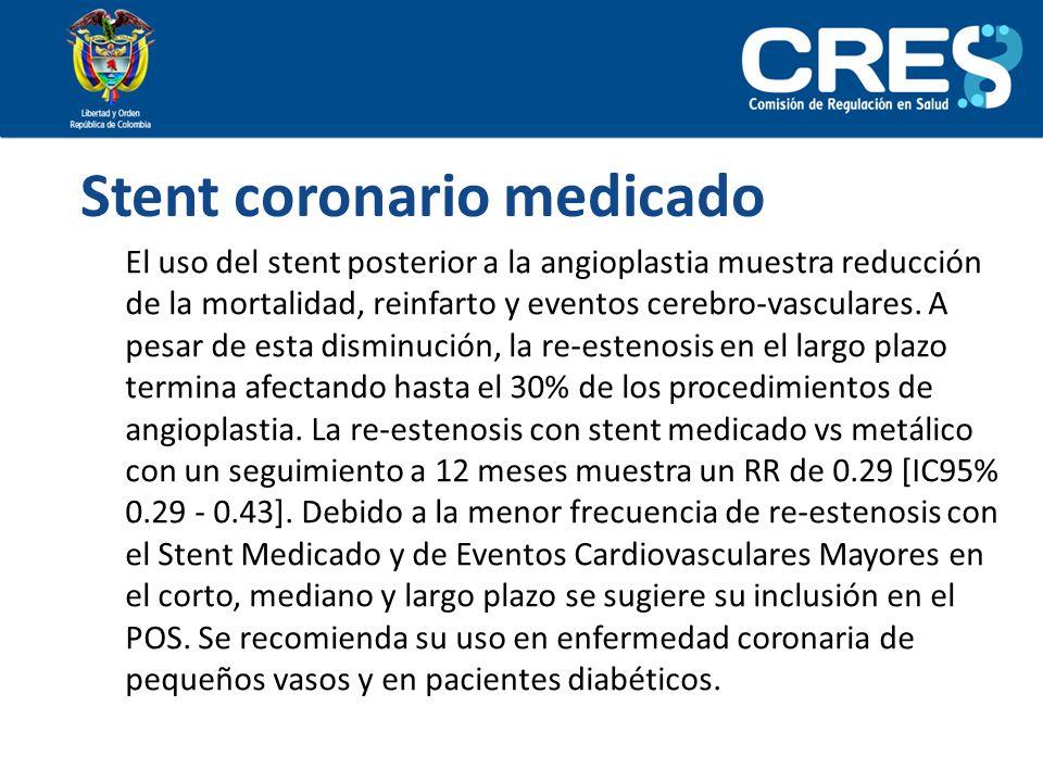 Stent coronario medicado