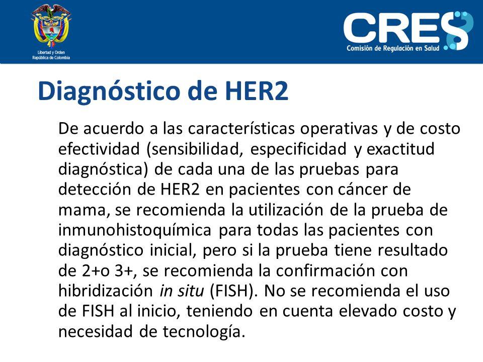 Diagnóstico de HER2