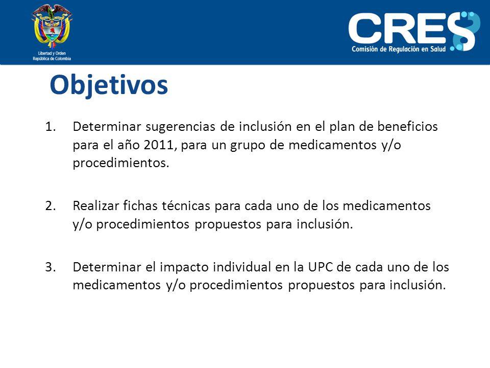 Objetivos Determinar sugerencias de inclusión en el plan de beneficios para el año 2011, para un grupo de medicamentos y/o procedimientos.