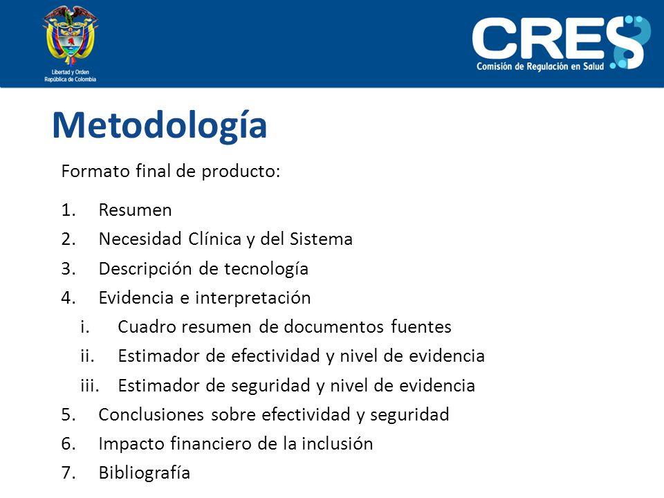Metodología Formato final de producto: Resumen