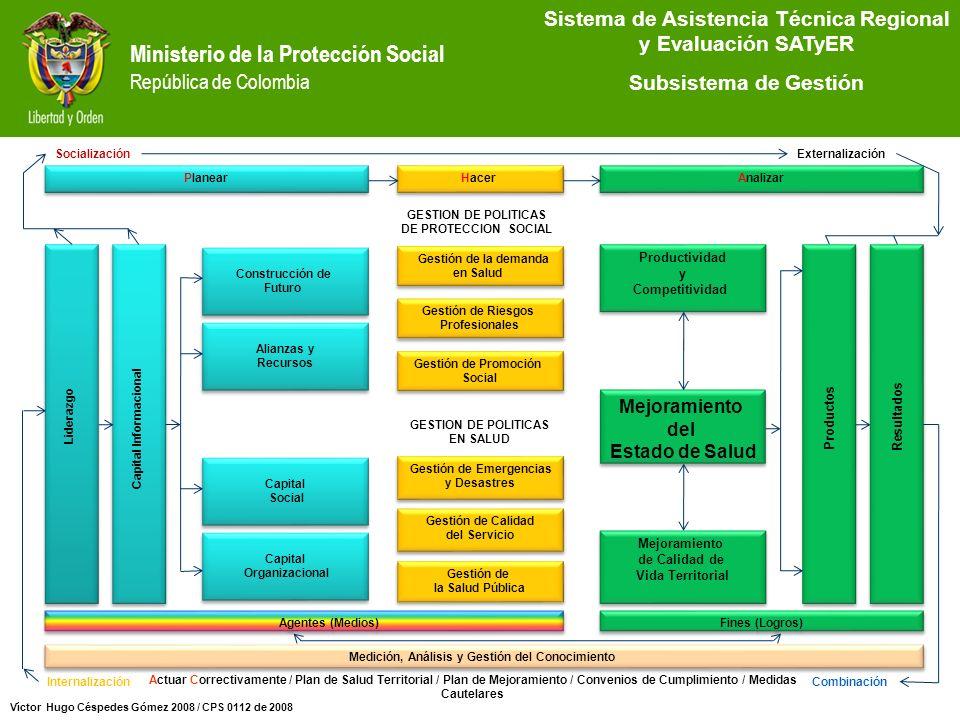 Sistema de Asistencia Técnica Regional y Evaluación SATyER
