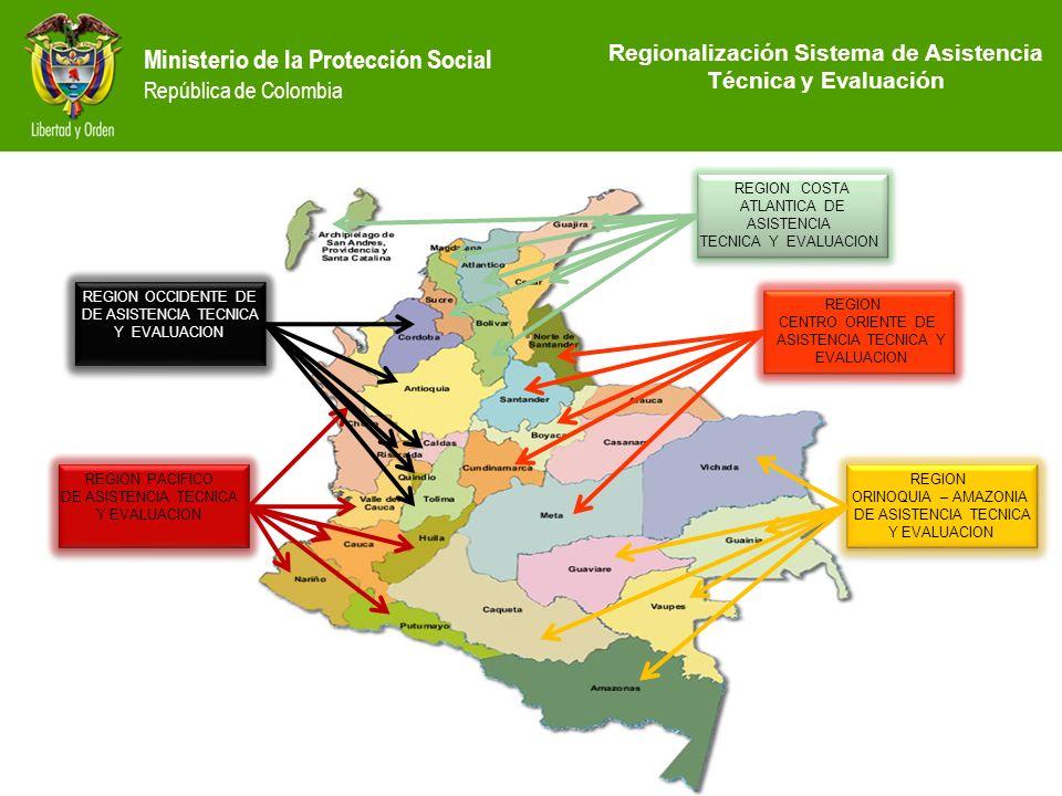 Regionalización Sistema de Asistencia Técnica y Evaluación
