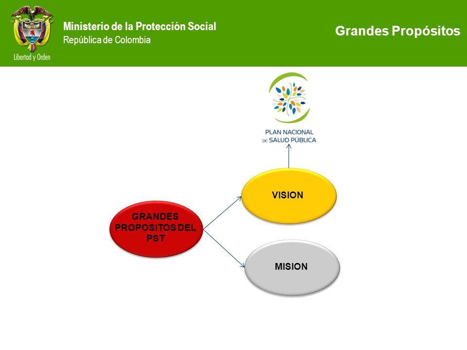 Grandes Propósitos VISION GRANDES PROPOSITOS DEL PST MISION