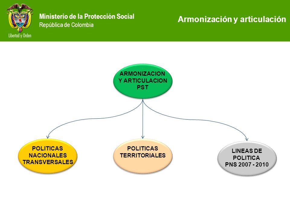 Armonización y articulación
