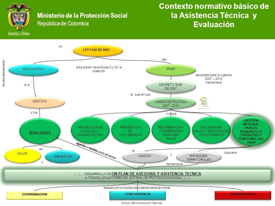 Contexto normativo básico de la Asistencia Técnica y Evaluación