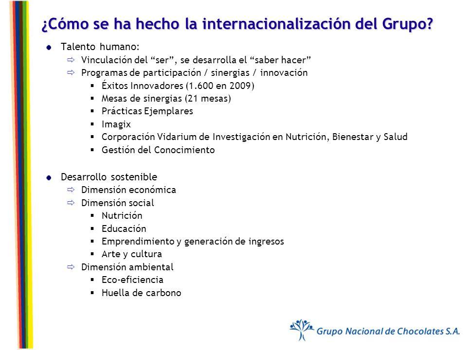¿Cómo se ha hecho la internacionalización del Grupo
