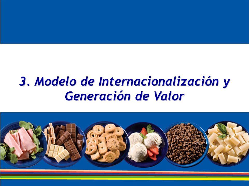 3. Modelo de Internacionalización y Generación de Valor