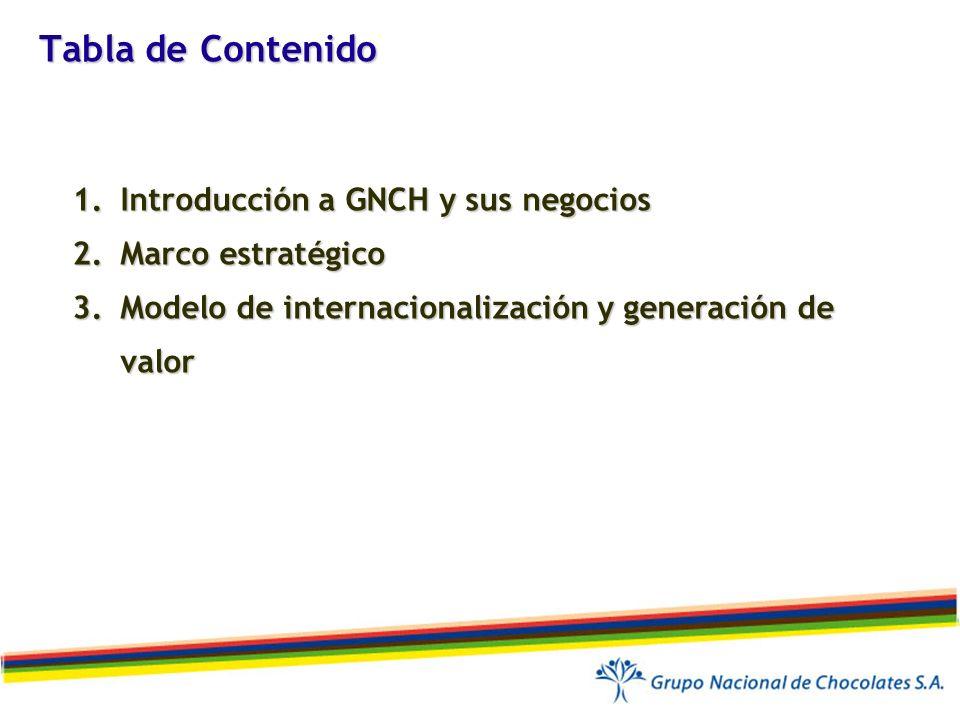 Tabla de Contenido Introducción a GNCH y sus negocios