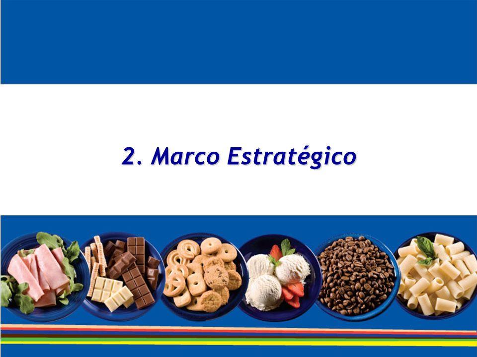 2. Marco Estratégico