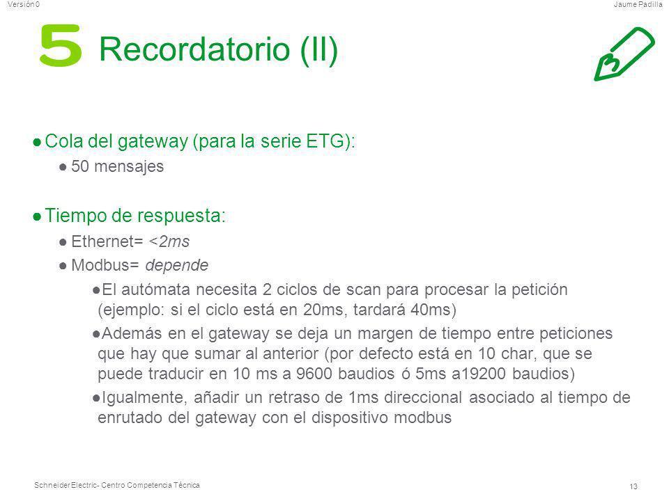Recordatorio (II) Cola del gateway (para la serie ETG):