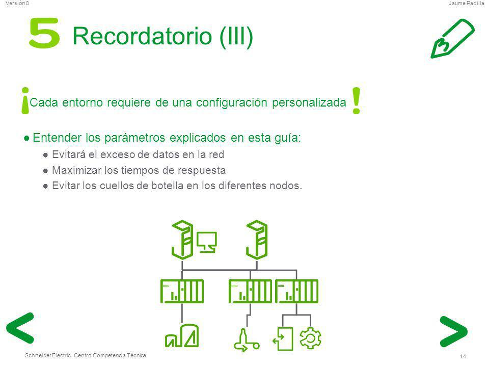 Recordatorio (III) Cada entorno requiere de una configuración personalizada. Entender los parámetros explicados en esta guía: