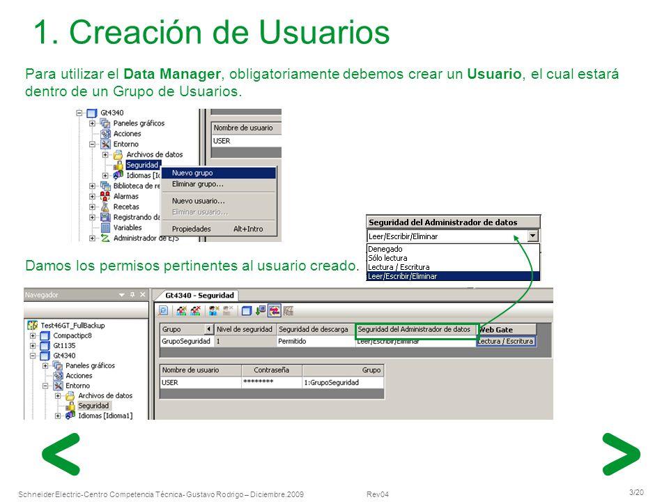 1. Creación de Usuarios Para utilizar el Data Manager, obligatoriamente debemos crear un Usuario, el cual estará dentro de un Grupo de Usuarios.