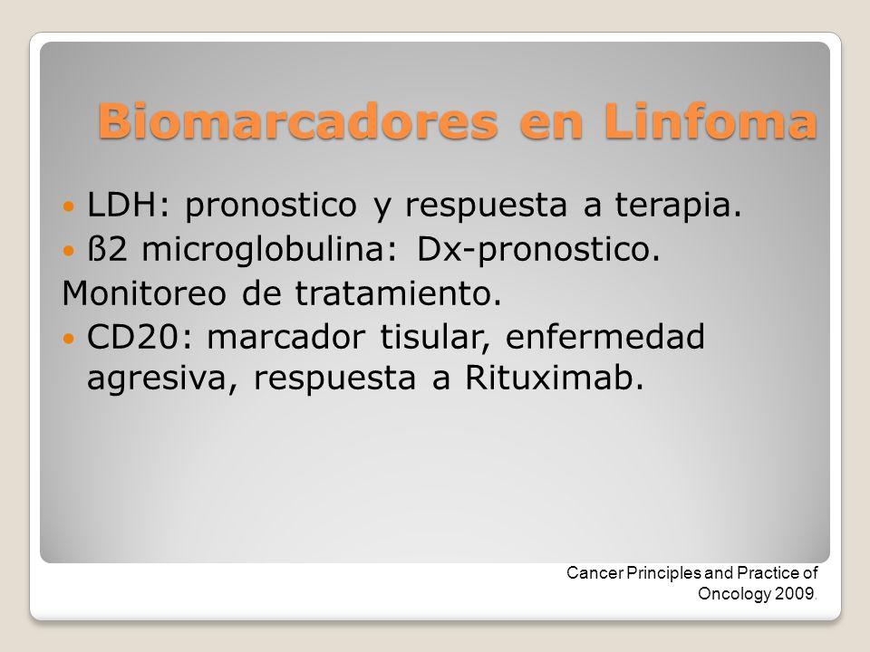 Biomarcadores en Linfoma