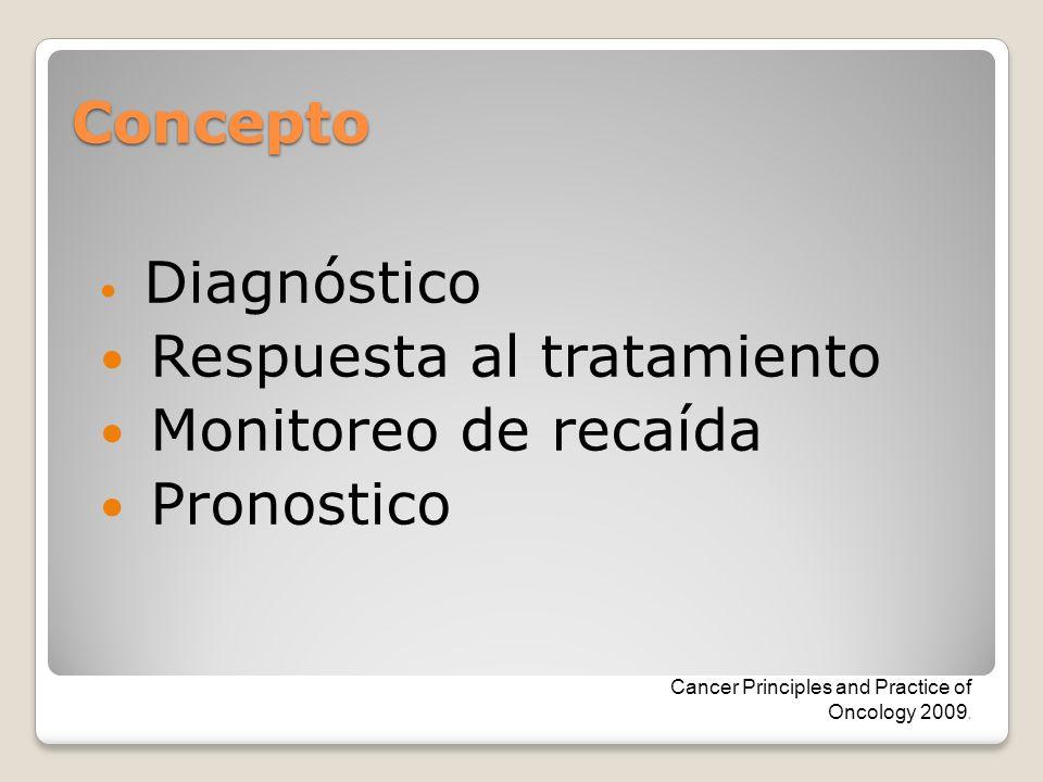 Respuesta al tratamiento Monitoreo de recaída Pronostico