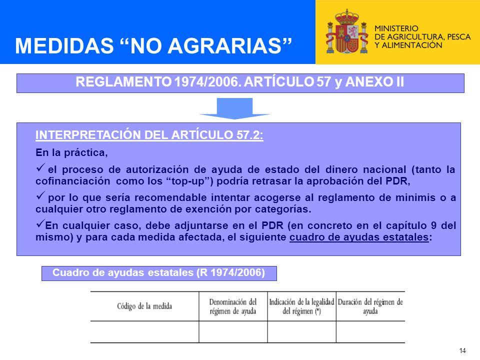 MEDIDAS NO AGRARIAS REGLAMENTO 1974/2006. ARTÍCULO 57 y ANEXO II