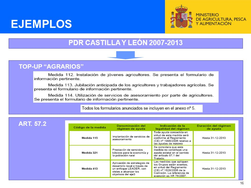 EJEMPLOS PDR CASTILLA Y LEÓN 2007-2013 TOP-UP AGRARIOS ART. 57.2