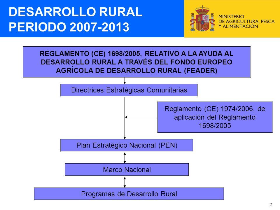 DESARROLLO RURAL PERIODO 2007-2013