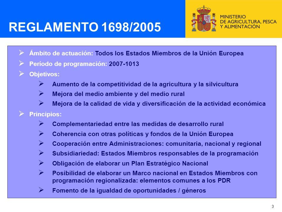 REGLAMENTO 1698/2005 Ámbito de actuación: Todos los Estados Miembros de la Unión Europea. Período de programación: 2007-1013.