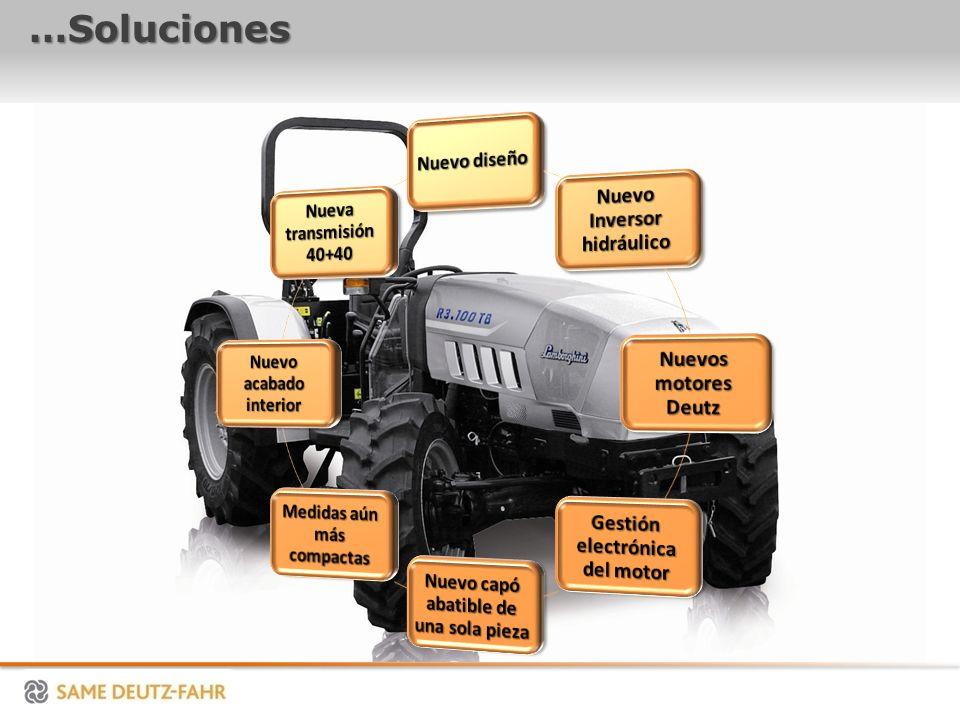 …Soluciones Nuevo diseño Nuevo Inversor hidráulico