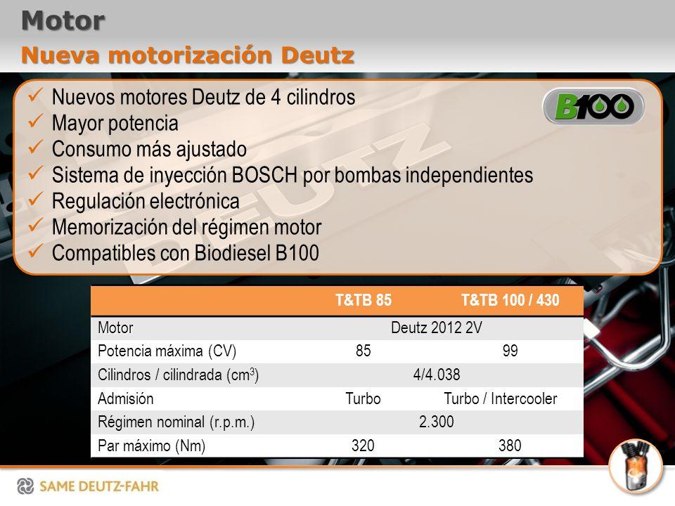 Motor Nueva motorización Deutz Nuevos motores Deutz de 4 cilindros
